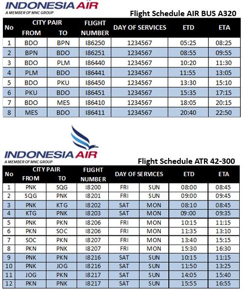 Jadwal penerbangan Indonesia Air dapat dilihat pada tabel berikut: